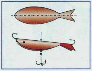 все о рыбалке самодельный балансир